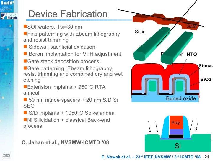 Device Fabrication <ul><li>SOI wafers, Tsi=30 nm </li></ul><ul><li>Fins patterning with Ebeam lithography and resist trimm...
