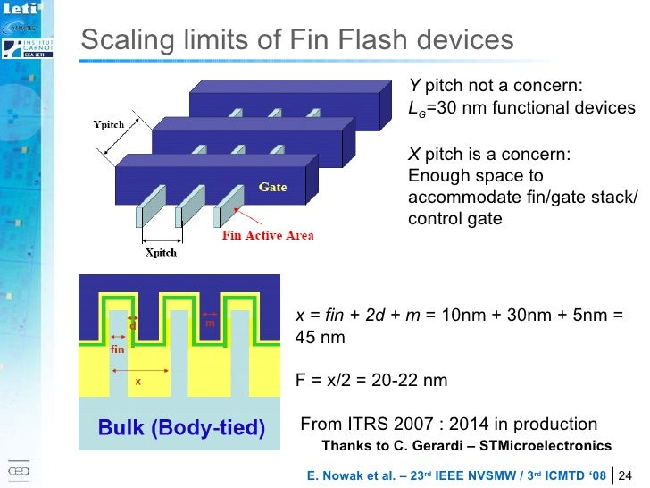 Scaling limits of Fin Flash devices Thanks to C. Gerardi – STMicroelectronics Y  pitch not a concern: L G =30 nm functiona...