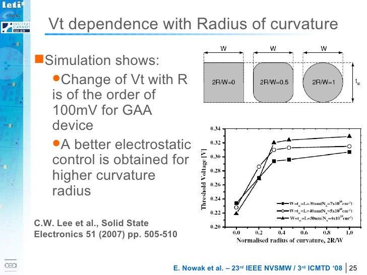 Vt dependence with Radius of curvature <ul><li>Simulation shows: </li></ul><ul><ul><li>Change of Vt with R is of the order...