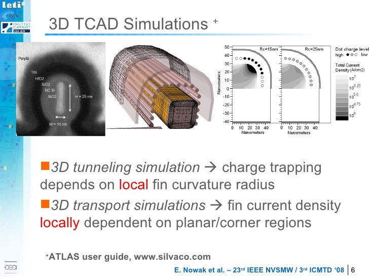 3D TCAD Simulations  + <ul><li>3D tunneling simulation     charge trapping depends on  local  fin curvature radius </li><...
