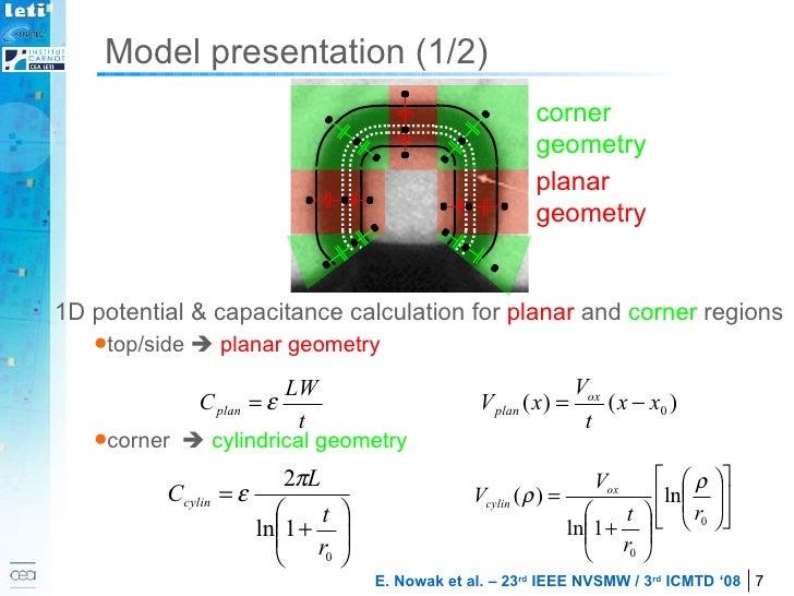 Model presentation (1/2) <ul><li>1D potential & capacitance calculation for  planar  and  corner  regions </li></ul><ul><u...