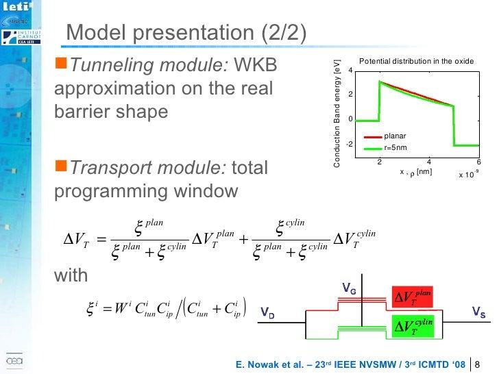 Model presentation (2/2) <ul><li>Tunneling module:  WKB approximation on the real barrier shape </li></ul><ul><li>Transpor...