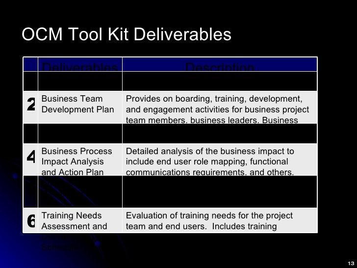 OCM Tool Kit Deliverables Deliverables Description 1 Stakeholder Management and Engagement Plan Identifies most important ...
