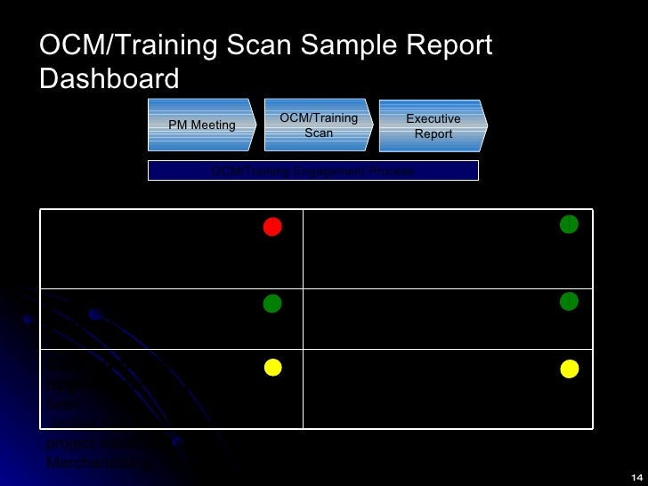 OCM/Training Scan Sample Report Dashboard OCM/Training Engagement Process Stakeholder Engagement Need greater clarity for ...