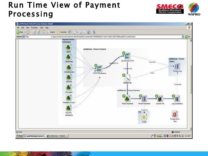 Cc b smeco success story for Oracle cc b architecture