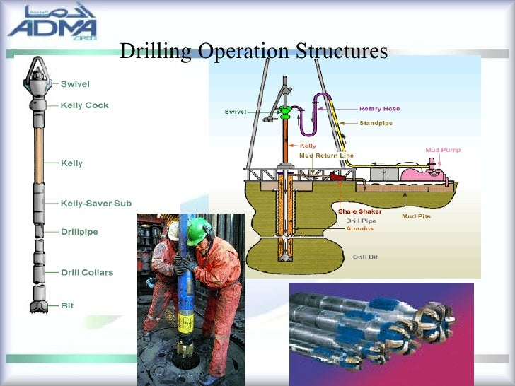 Oil And Gas Processing