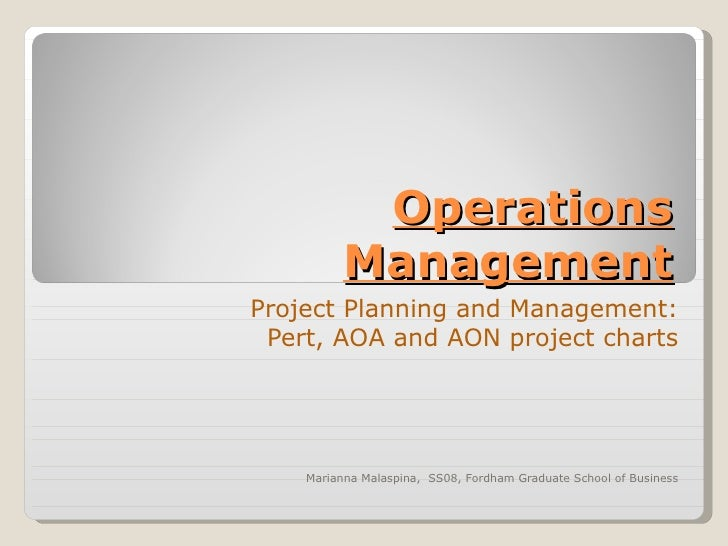 Operations Management Project Planning and Management: Pert, AOA and AON project charts Marianna Malaspina,  SS08, Fordham...