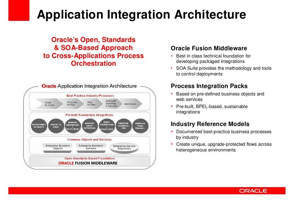 xml reference siebel enterprise application integration
