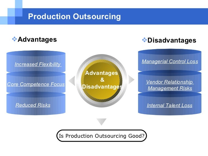 outsourcing and inventory relationship