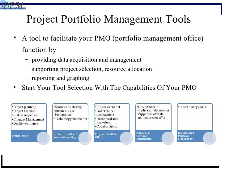 introduction to project portfolio management ppm. Black Bedroom Furniture Sets. Home Design Ideas