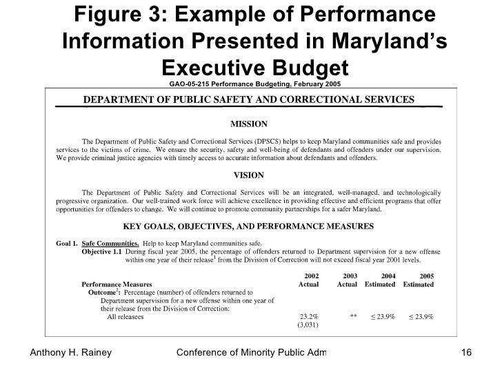 Budget Forecasting Techniques