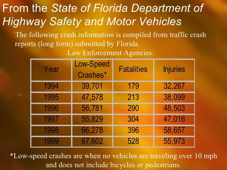 state of florida department of highway safety and motor