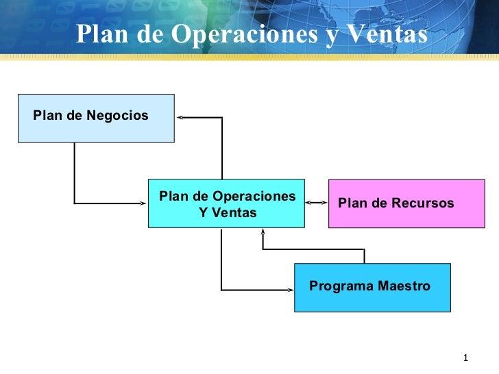 Plan de Operaciones y Ventas Plan de Negocios Plan de Operaciones Y Ventas Programa Maestro Plan de Recursos