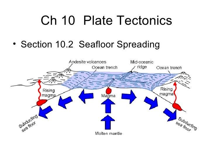 Ch 10 Plate Tectonics <ul><li>Section 10.2  Seafloor Spreading </li></ul>