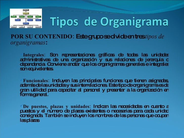 <ul><li>POR SU CONTENIDO:  Este grupo se divide en tres  tipos de organigramas :  </li></ul><ul><ul><li>Integrales:  Son r...