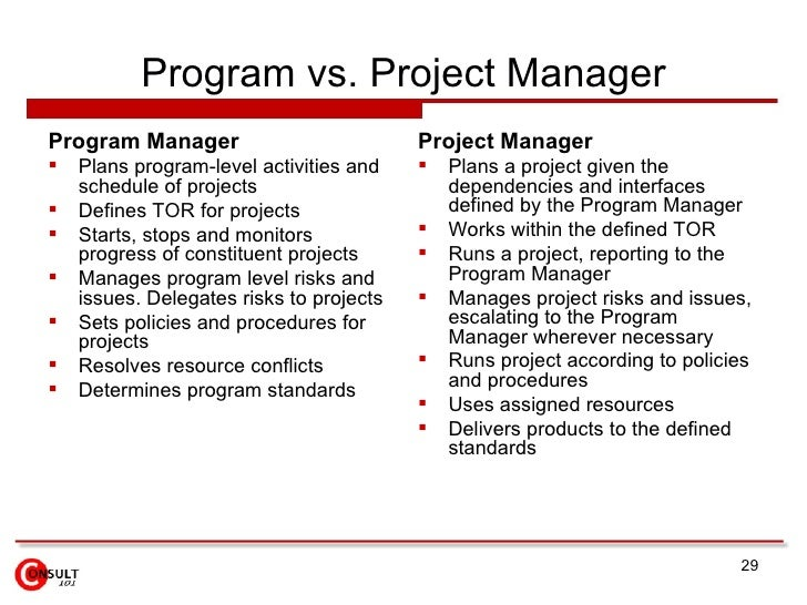 Project, Program & Portfolio Management