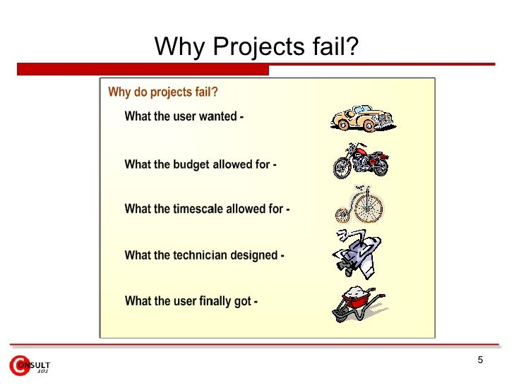 project failure examples Everyone loves a good project management horror story--especially ones where the writing was on the wall and failure so very predictable infamous pm failures for example--about $400 million of it was simply wasted.