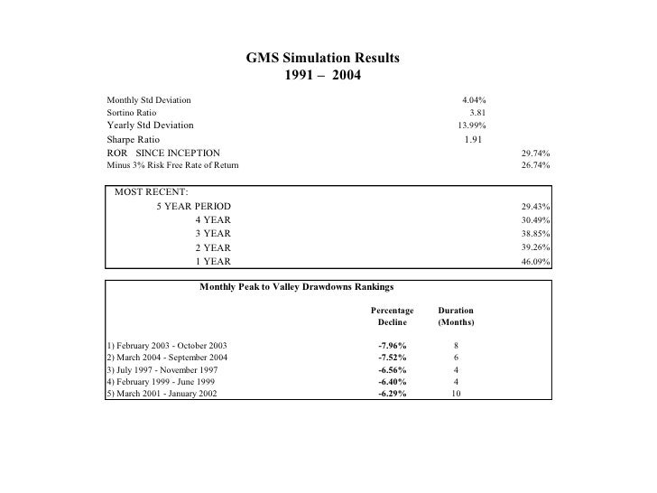 GMS Simulation Results 1991 –  2004