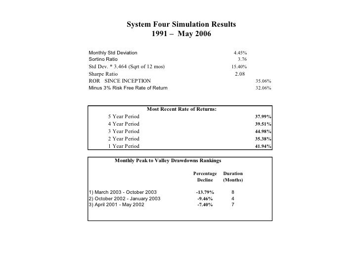 System Four Simulation Results 1991 –  May 2006