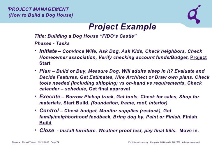 Project plan of building a house