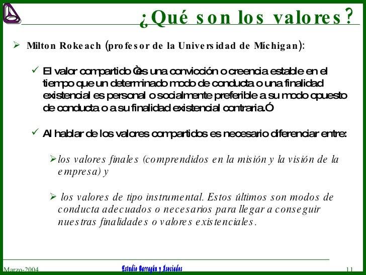 ¿Qué son los valores? <ul><li>Milton Rokeach  ( profesor de la Universidad de Míchigan ): </li></ul><ul><ul><li>El  valor ...