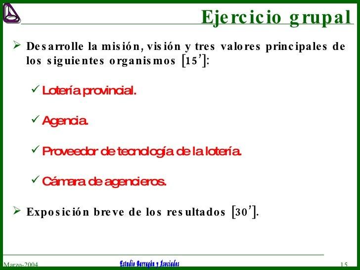 Ejercicio grupal <ul><li>Desarrolle la misión, visión y tres valores principales de los siguientes organismos [15']: </li>...