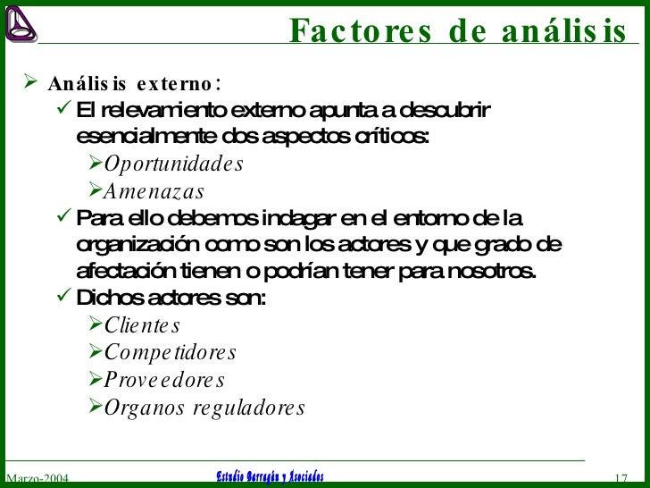 Factores de análisis <ul><li>Análisis externo: </li></ul><ul><ul><li>El relevamiento externo apunta a descubrir esencialme...