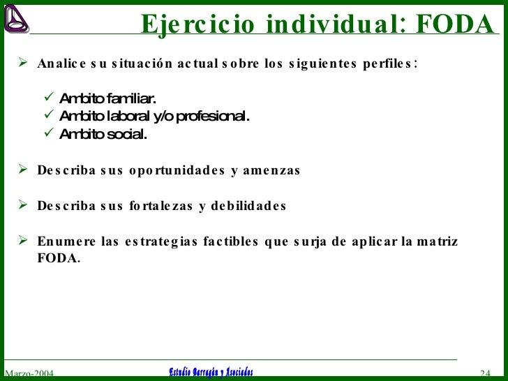Ejercicio individual: FODA <ul><li>Analice su situación actual sobre los siguientes perfiles: </li></ul><ul><ul><li>Ambito...