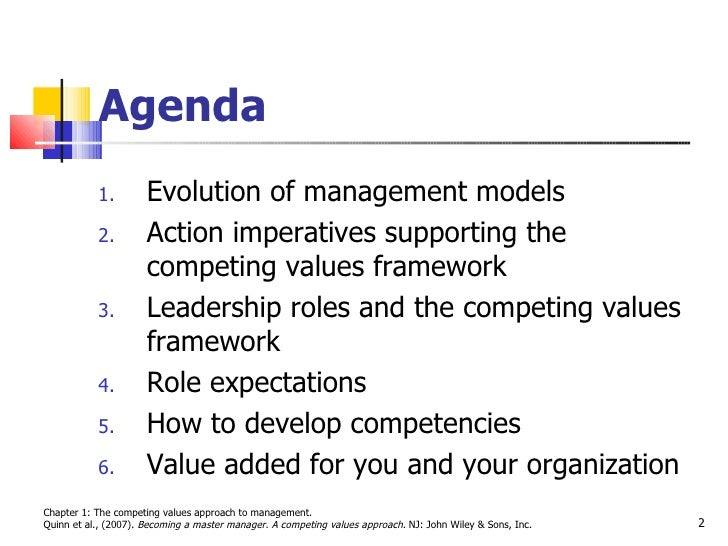 an introduction to the competing values Competing values framework is a model fosters leaders who are successful, improves effectiveness of an organization and  competing values framework introduction.