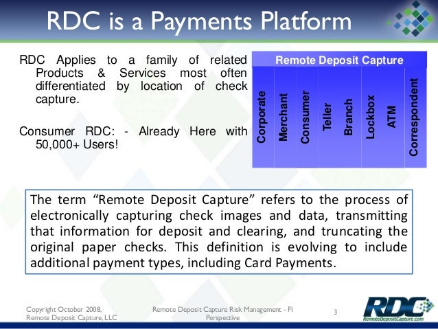 Best Practices in Remote Deposit Capture Risk Management