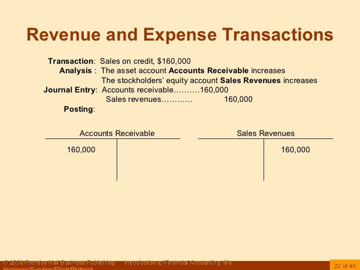 the revenue transaction Sales vs revenue both revenue and sales are relative terms associated with business and are used to indicate profit from a business transaction.