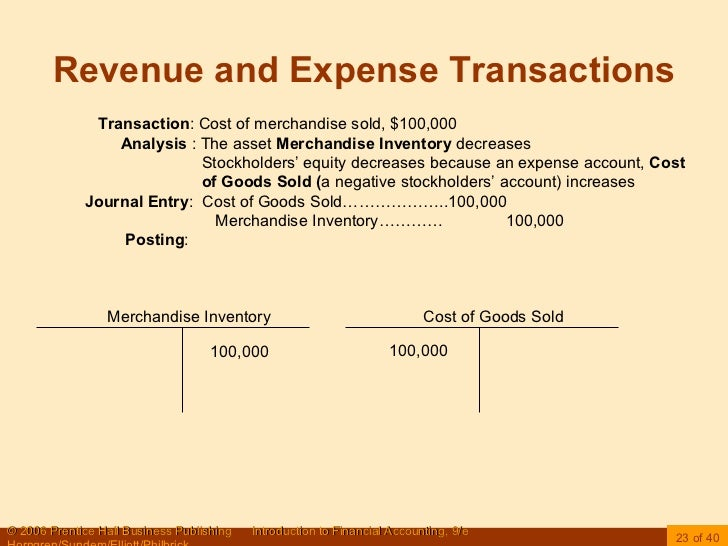 how to close sales revenue account