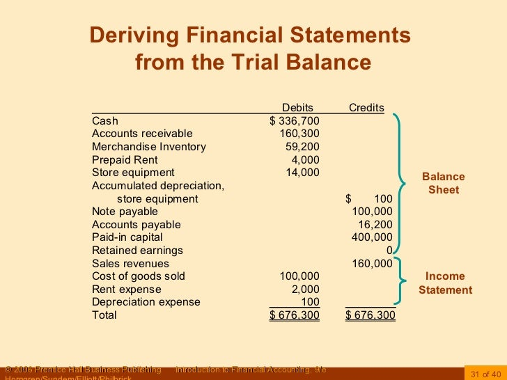 Double dating financial statements sex