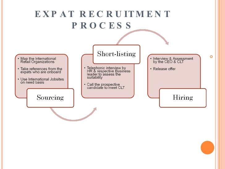 how to develop a recruitment plan
