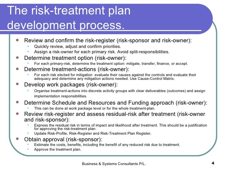 Risk Plans. Business Plan; 18 Managing Risk And Contingency