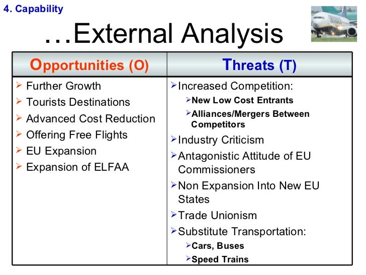 strategic analysis of ryanair Comparative analysis of: ryanair and british airways ryanair and british airways dr agata kocia.