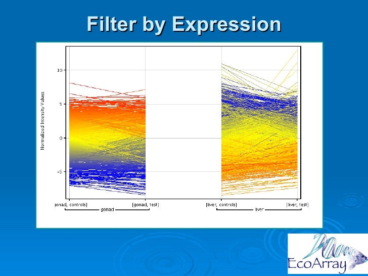 gene expression analysis arraymining net and genespring Results: an elastic net analysis identified a 126-gene expression signature for   platform, data normalization was carried out in genespring gx 115 (agilent   arraymining: a modular web-application for microarray analysis.