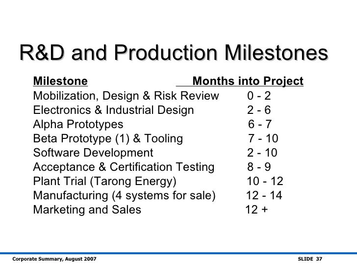 software development milestones
