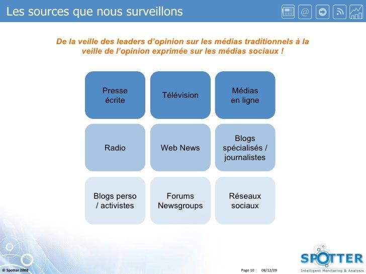Presse écrite Télévision Médias en ligne Radio Web News Blogs spécialisés / journalistes Blogs perso / activistes Forums N...
