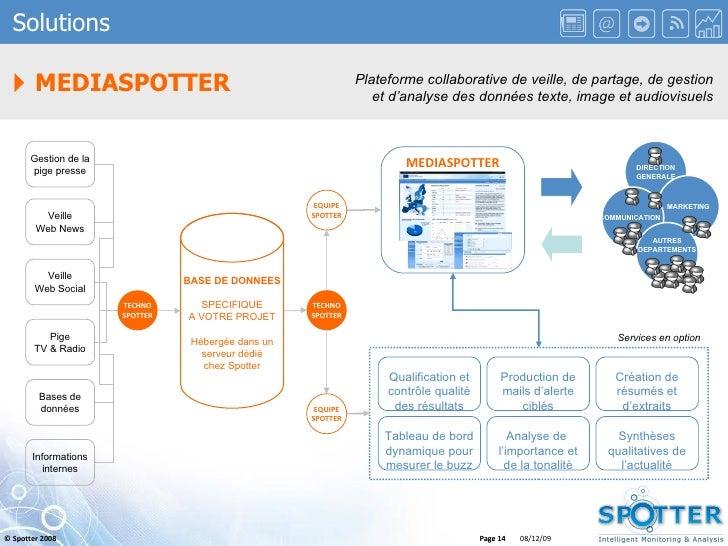 Page     MEDIASPOTTER Solutions Plateforme collaborative de veille, de partage, de gestion et d'analyse des données texte...