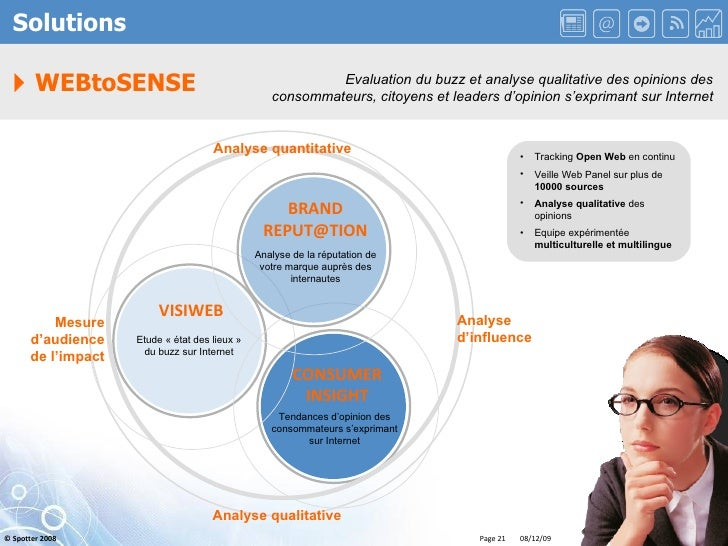 CONSUMER INSIGHT    WEBtoSENSE Solutions Evaluation du buzz et analyse qualitative des opinions des consommateurs, citoye...