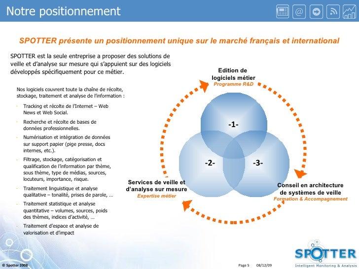Notre positionnement SPOTTER présente un positionnement unique sur le marché français et international SPOTTER est la seul...
