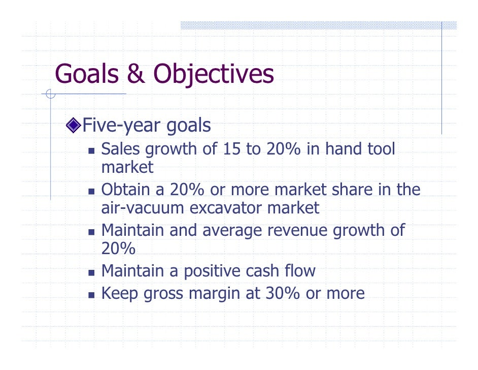 Financial objectives for business plan