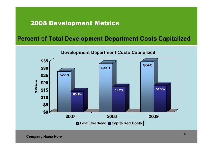 Real Estate Development Business Plan : Real estate development business plan