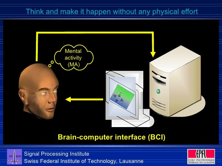 brain computer interface thesis