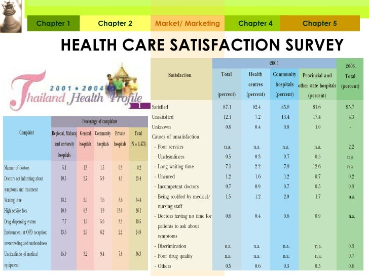 service quality in healthcare The objective of this paper is to explore the application of the original servqual scale in the context of public health care services in romania.