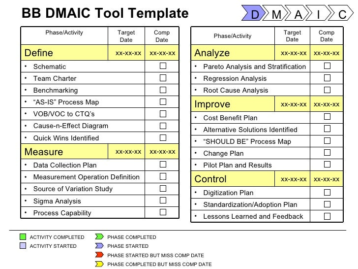 case analysis format business report