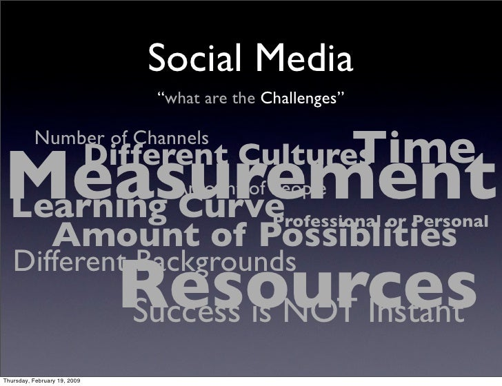 """Social Media                                  """"what are the Challenges""""                                                  T..."""