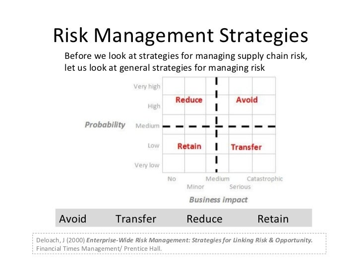 a structured approach to enterprise risk The gps framework: a new approach to comprehensive strategic risk management  damon levine, cfa  february 2013  2013 enterprise risk management symposium.