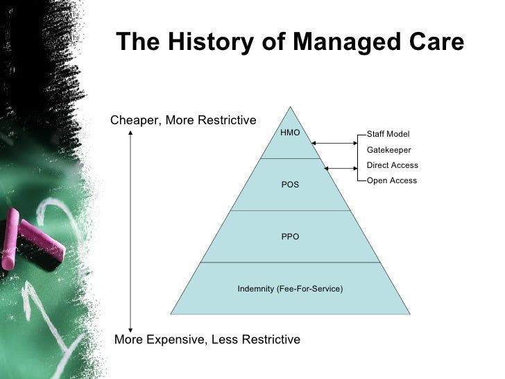 the abc s of managed care